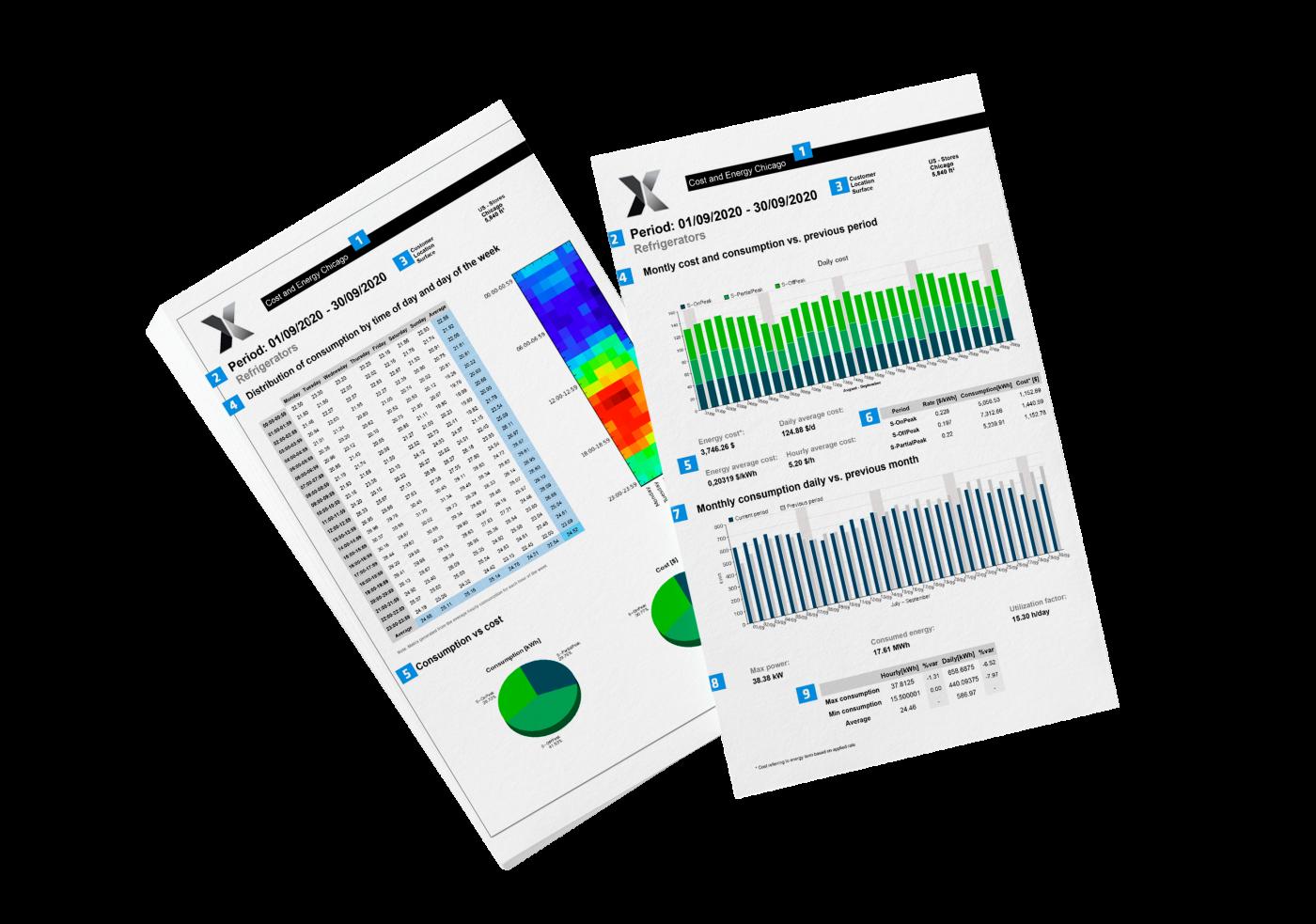 Informe de costes energéticos