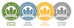 Leed certification procedures