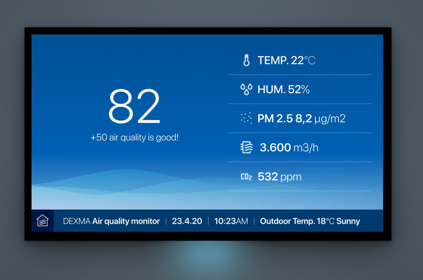 DEXMA Air Quality monitor