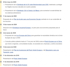 Cronologia(2) - Pacto verde Europeo - DEXMA