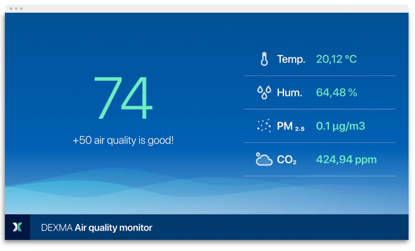Dashboard Monitorización Calidad del Aire Interior DEXMA